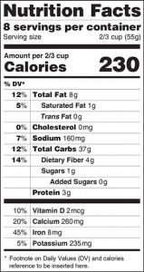 Proposed US Nutrition Facts Panel
