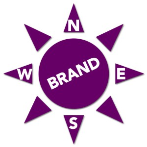 Photo-Brand Compass