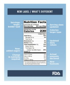 FDA nutrition facts panel